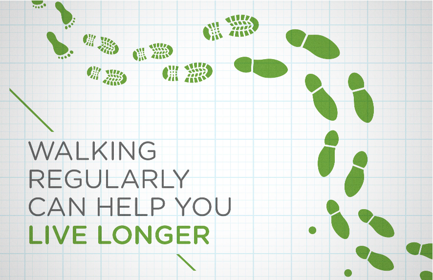 Infographic walking regularly can help you live longer