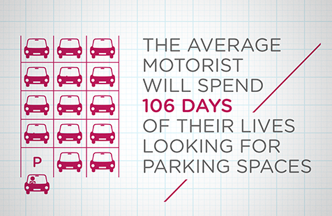 Parking-inforgraphic